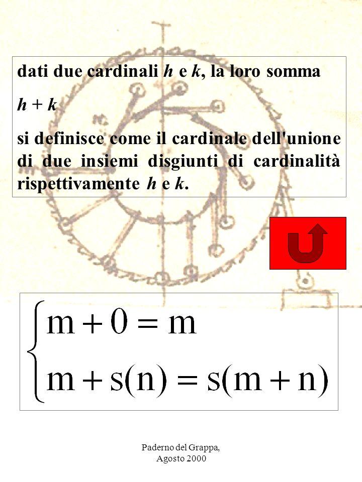 Paderno del Grappa, Agosto 2000 dati due cardinali h e k, la loro somma h + k si definisce come il cardinale dell'unione di due insiemi disgiunti di c