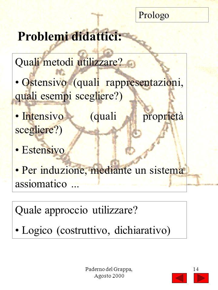 Paderno del Grappa, Agosto 2000 14 Quali metodi utilizzare? Ostensivo (quali rappresentazioni, quali esempi scegliere?) Intensivo (quali proprietà sce