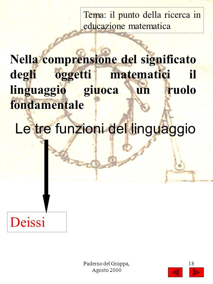 Paderno del Grappa, Agosto 2000 18 Tema: il punto della ricerca in educazione matematica Nella comprensione del significato degli oggetti matematici i