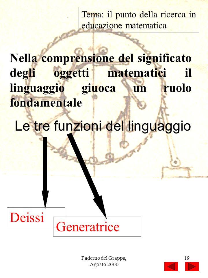 Paderno del Grappa, Agosto 2000 19 Tema: il punto della ricerca in educazione matematica Nella comprensione del significato degli oggetti matematici i