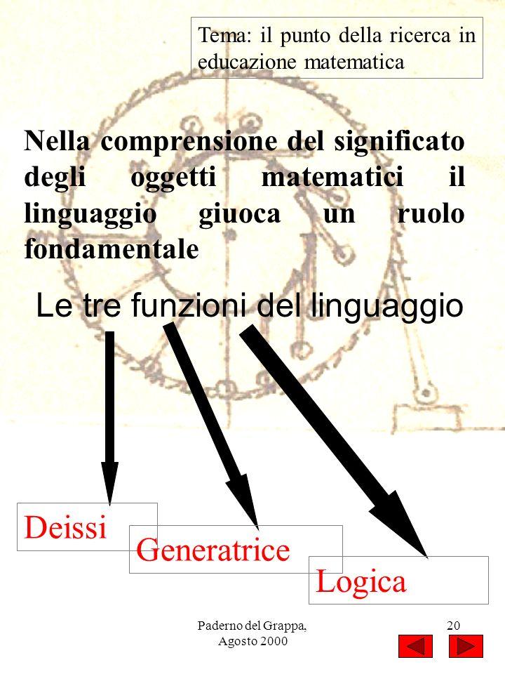 Paderno del Grappa, Agosto 2000 20 Tema: il punto della ricerca in educazione matematica Nella comprensione del significato degli oggetti matematici i