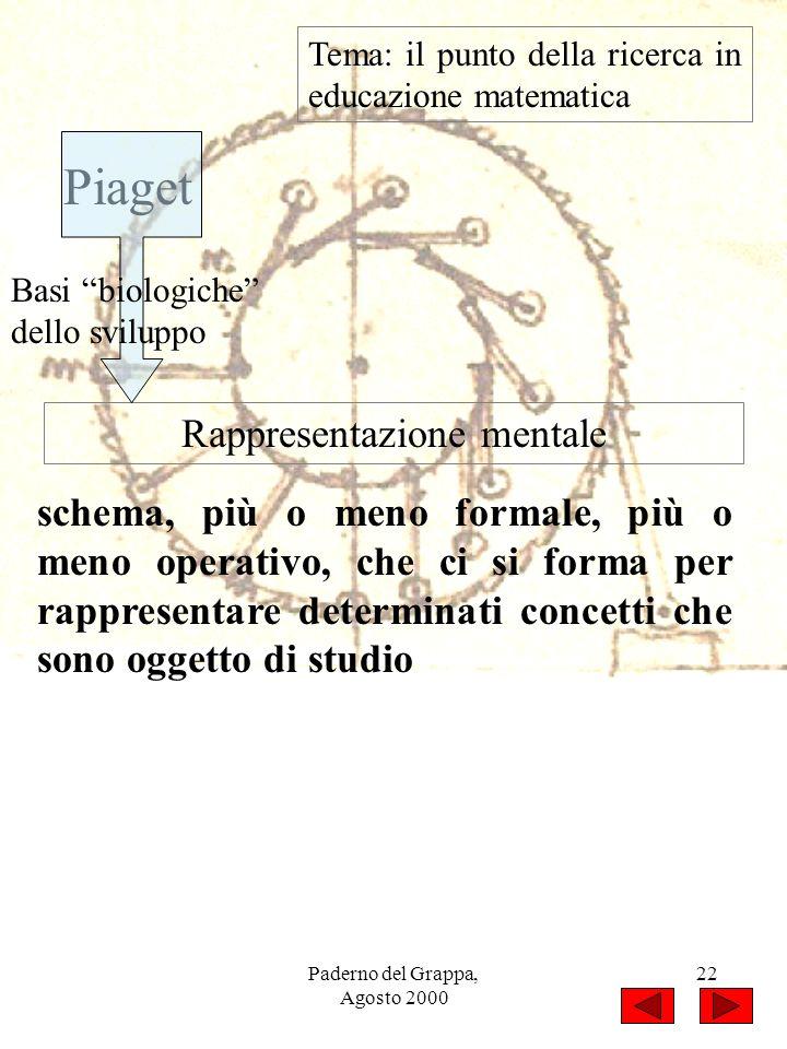Paderno del Grappa, Agosto 2000 22 Tema: il punto della ricerca in educazione matematica Rappresentazione mentale schema, più o meno formale, più o me