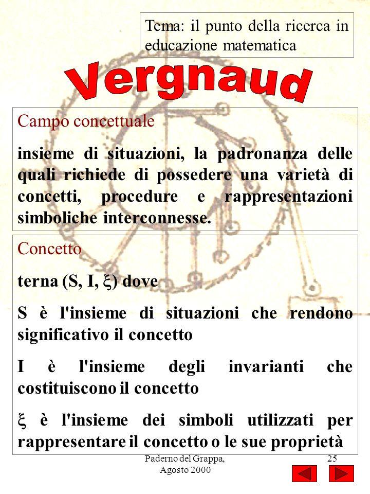 Paderno del Grappa, Agosto 2000 25 Tema: il punto della ricerca in educazione matematica Concetto terna (S, I, ) dove S è l'insieme di situazioni che