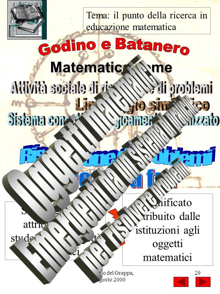 Paderno del Grappa, Agosto 2000 29 Tema: il punto della ricerca in educazione matematica Matematica come Sensi personali attribuiti dagli studenti agl