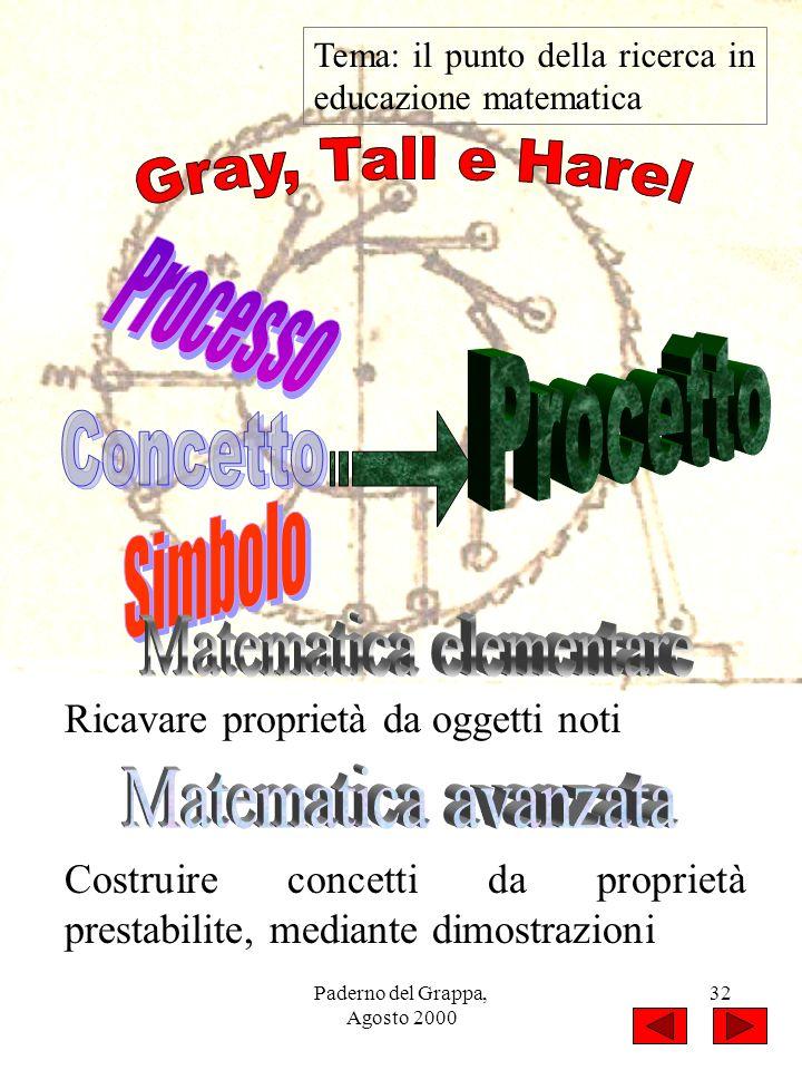 Paderno del Grappa, Agosto 2000 32 Tema: il punto della ricerca in educazione matematica Ricavare proprietà da oggetti noti Costruire concetti da prop