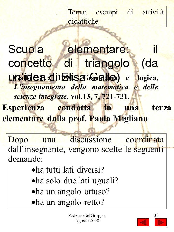 Paderno del Grappa, Agosto 2000 35 Tema: esempi di attività didattiche Scuola elementare: il concetto di triangolo (da unidea di Elisa Gallo) Gallo E.