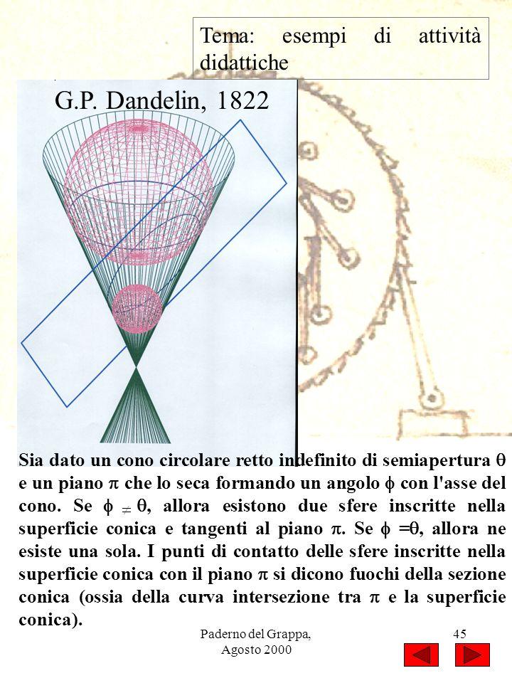Paderno del Grappa, Agosto 2000 45 Tema: esempi di attività didattiche G.P. Dandelin, 1822 Sia dato un cono circolare retto indefinito di semiapertura