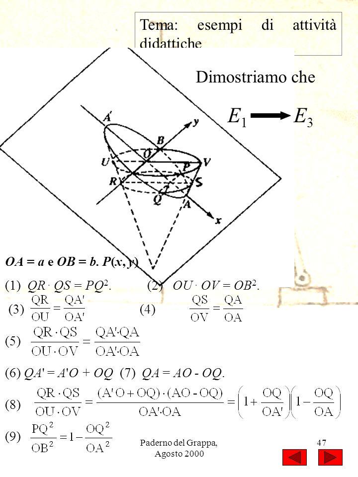 Paderno del Grappa, Agosto 2000 47 Tema: esempi di attività didattiche E 1 E 3 Dimostriamo che OA = a e OB = b. P(x, y) (1) QR. QS = PQ 2. (2) OU. OV