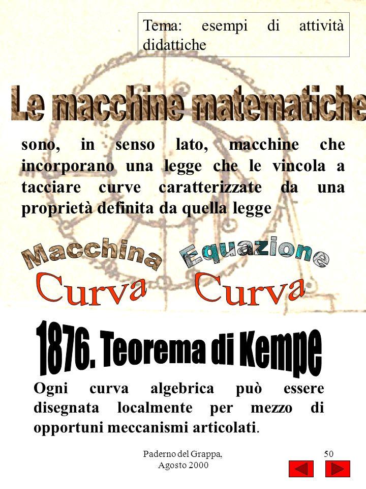 Paderno del Grappa, Agosto 2000 50 Tema: esempi di attività didattiche sono, in senso lato, macchine che incorporano una legge che le vincola a taccia