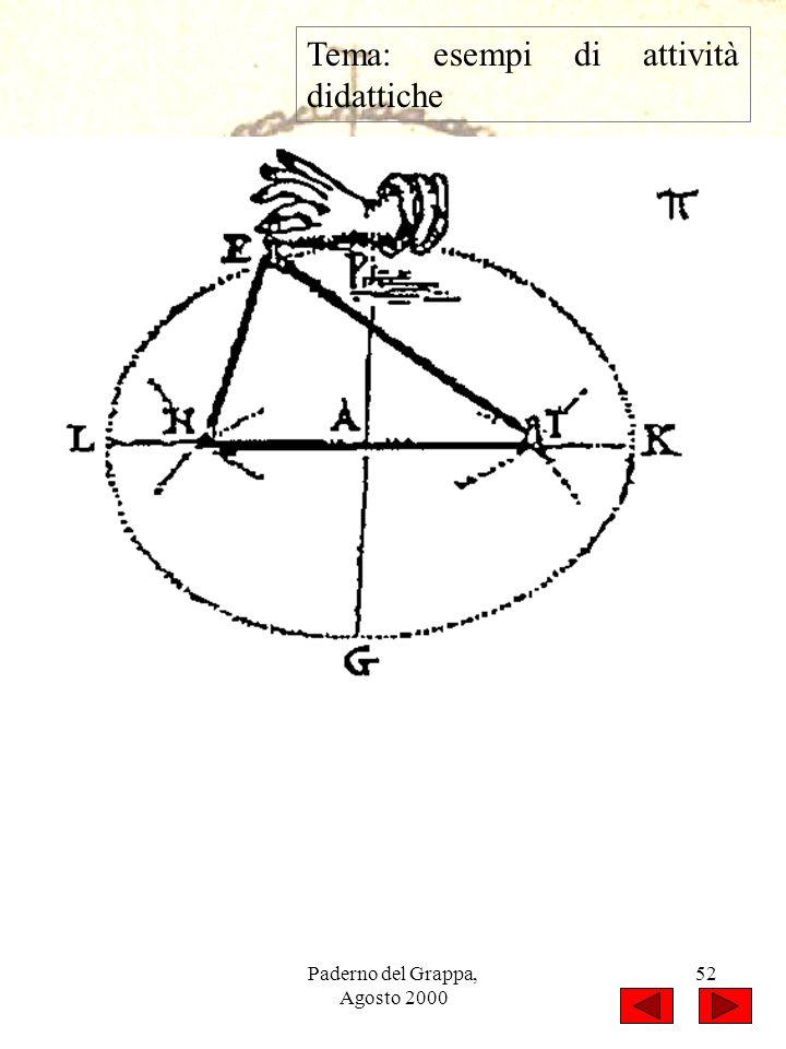 Paderno del Grappa, Agosto 2000 52 Tema: esempi di attività didattiche