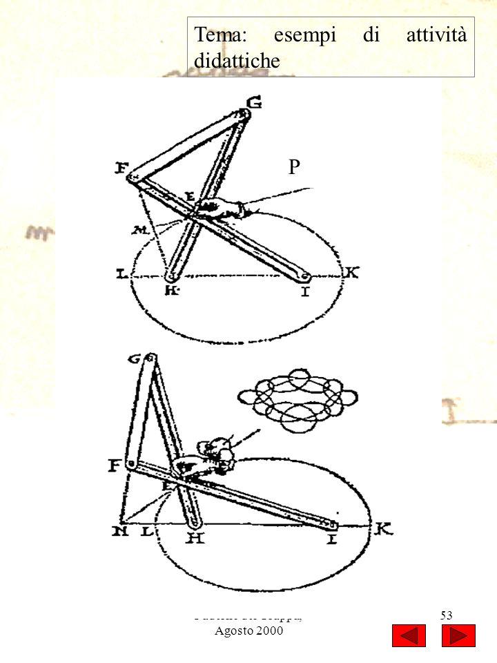 Paderno del Grappa, Agosto 2000 53 Tema: esempi di attività didattiche P