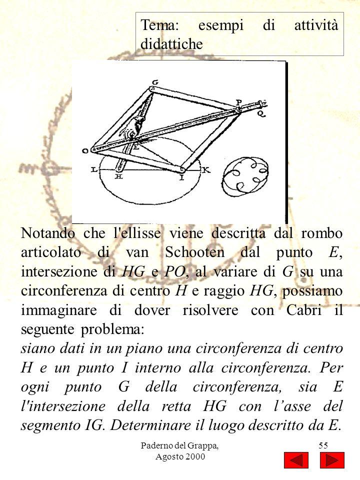 Paderno del Grappa, Agosto 2000 55 Tema: esempi di attività didattiche Notando che l'ellisse viene descritta dal rombo articolato di van Schooten dal