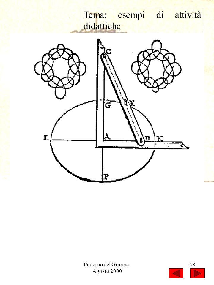 Paderno del Grappa, Agosto 2000 58 Tema: esempi di attività didattiche