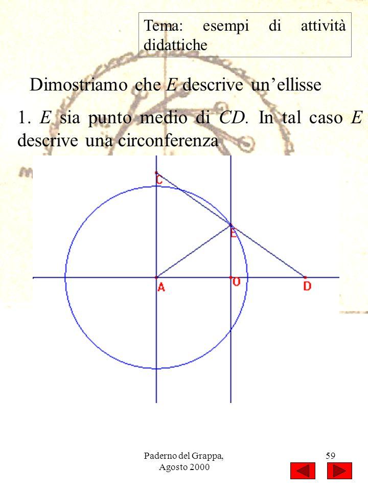 Paderno del Grappa, Agosto 2000 59 Tema: esempi di attività didattiche Dimostriamo che E descrive unellisse 1. E sia punto medio di CD. In tal caso E