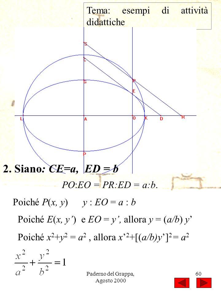 Paderno del Grappa, Agosto 2000 60 Tema: esempi di attività didattiche PO:EO = PR:ED = a:b. 2. Siano: CE=a, ED = b Poiché P(x, y) y : EO = a : b Poich