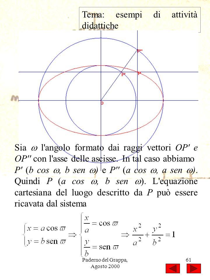 Paderno del Grappa, Agosto 2000 61 Tema: esempi di attività didattiche Sia l'angolo formato dai raggi vettori OP' e OP'' con l'asse delle ascisse. In