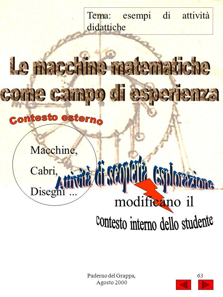 Paderno del Grappa, Agosto 2000 63 Tema: esempi di attività didattiche Macchine, Cabri, Disegni... modificano il