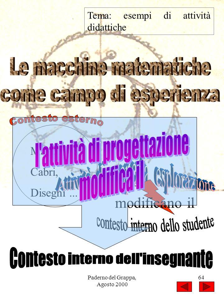 Paderno del Grappa, Agosto 2000 64 Tema: esempi di attività didattiche Macchine, Cabri, Disegni... modificano il