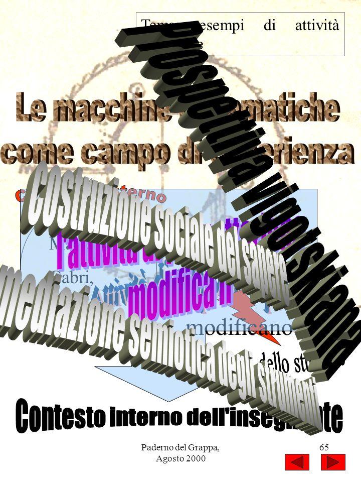 Paderno del Grappa, Agosto 2000 65 Tema: esempi di attività didattiche Macchine, Cabri, Disegni... modificano il