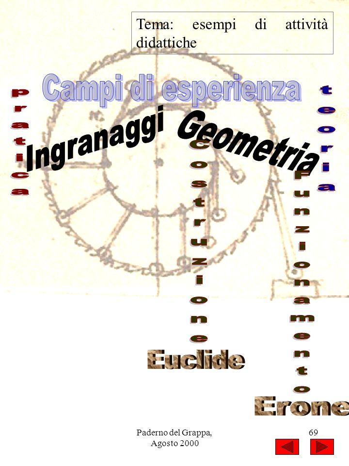 Paderno del Grappa, Agosto 2000 69 Tema: esempi di attività didattiche