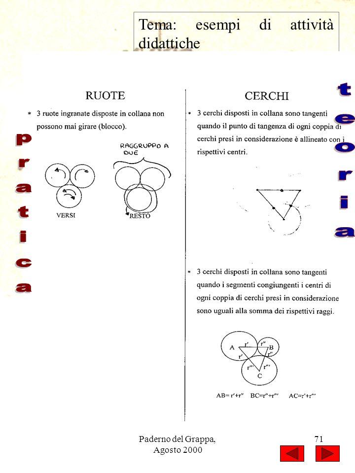 Paderno del Grappa, Agosto 2000 71 Tema: esempi di attività didattiche