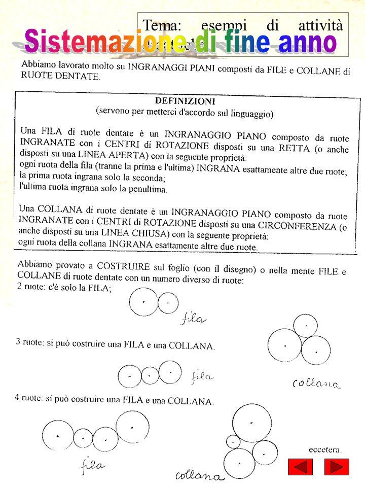 Paderno del Grappa, Agosto 2000 77 Tema: esempi di attività didattiche