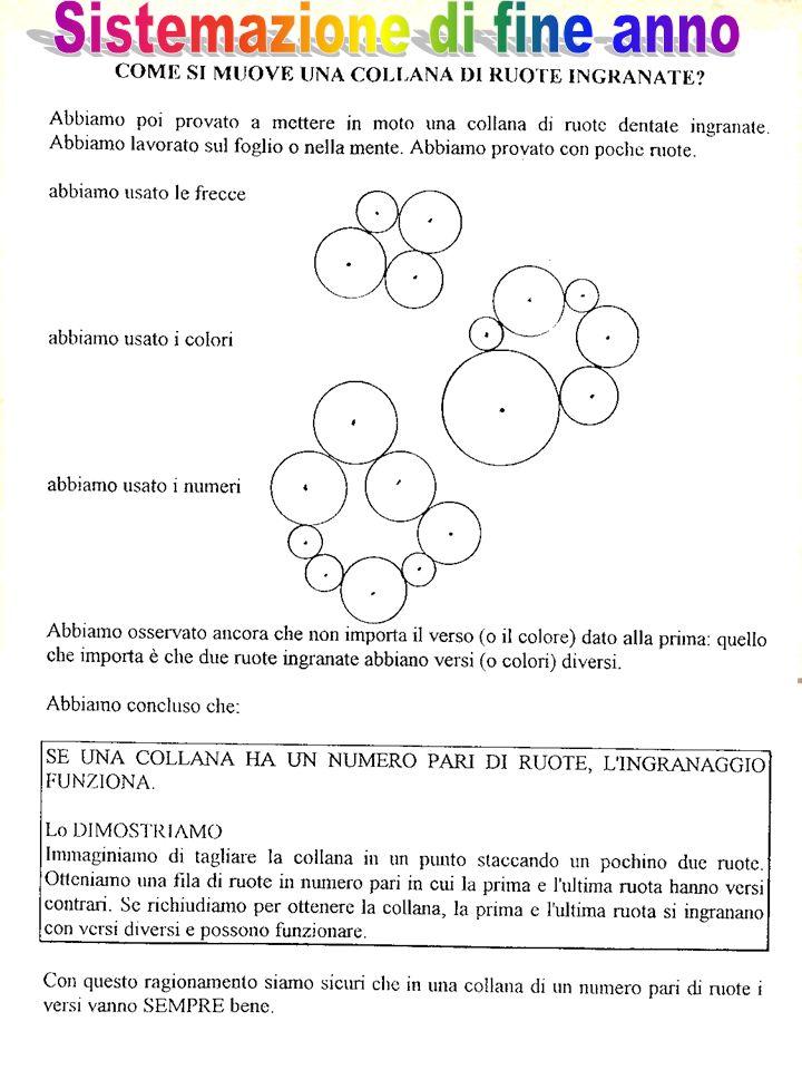 Paderno del Grappa, Agosto 2000 80