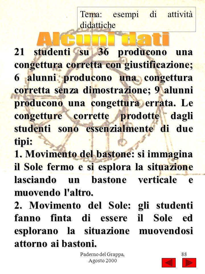 Paderno del Grappa, Agosto 2000 88 Tema: esempi di attività didattiche 21 studenti su 36 producono una congettura corretta con giustificazione; 6 alun