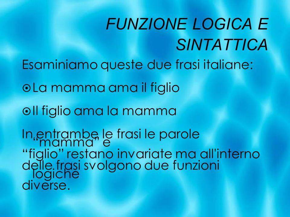 FUNZIONE LOGICA E SINTATTICA Esaminiamo queste due frasi italiane: La mamma ama il figlio Il figlio ama la mamma In entrambe le frasi le parole mamma