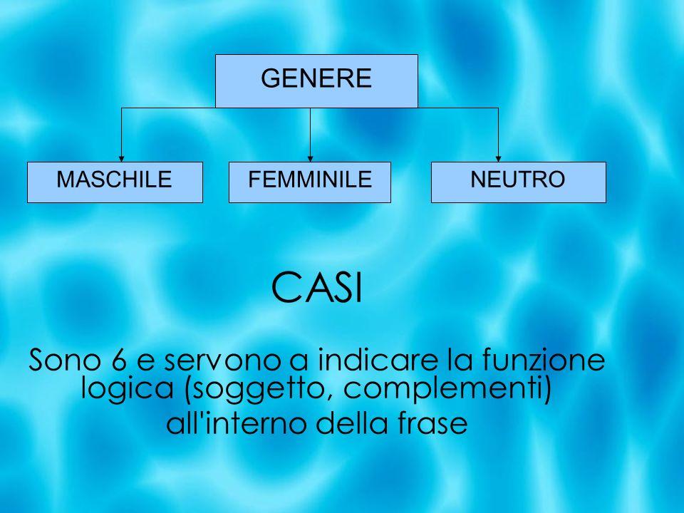 GENERE MASCHILEFEMMINILENEUTRO CASI Sono 6 e servono a indicare la funzione logica (soggetto, complementi) all'interno della frase