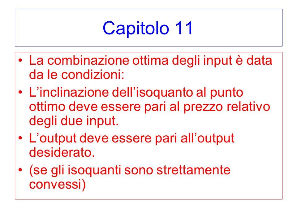 Capitolo 11 La combinazione ottima degli input è data da le condizioni: Linclinazione dellisoquanto al punto ottimo deve essere pari al prezzo relativo degli due input.