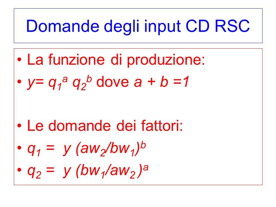 Domande degli input CD RSC La funzione di produzione: y= q 1 a q 2 b dove a + b =1 Le domande dei fattori: q 1 = y (aw 2 /bw 1 ) b q 2 = y (bw 1 /aw 2 ) a