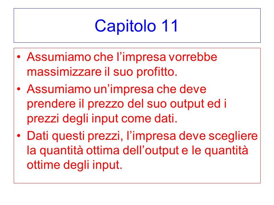 Capitolo 11 Assumiamo che limpresa vorrebbe massimizzare il suo profitto.
