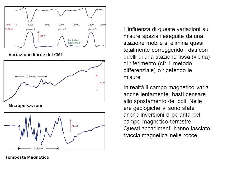 Variazioni diurne del CMT Micropulsazioni Tempesta Magnetica L'influenza di queste variazioni su misure spaziali eseguite da una stazione mobile si el
