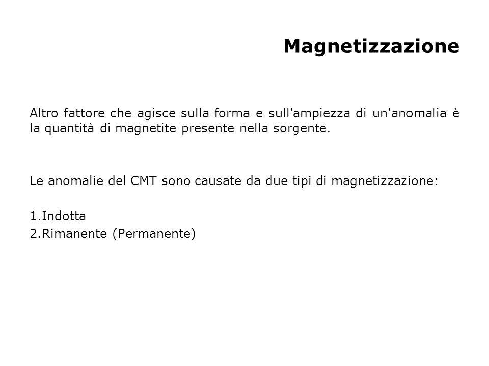 Magnetizzazione Altro fattore che agisce sulla forma e sull'ampiezza di un'anomalia è la quantità di magnetite presente nella sorgente. Le anomalie de