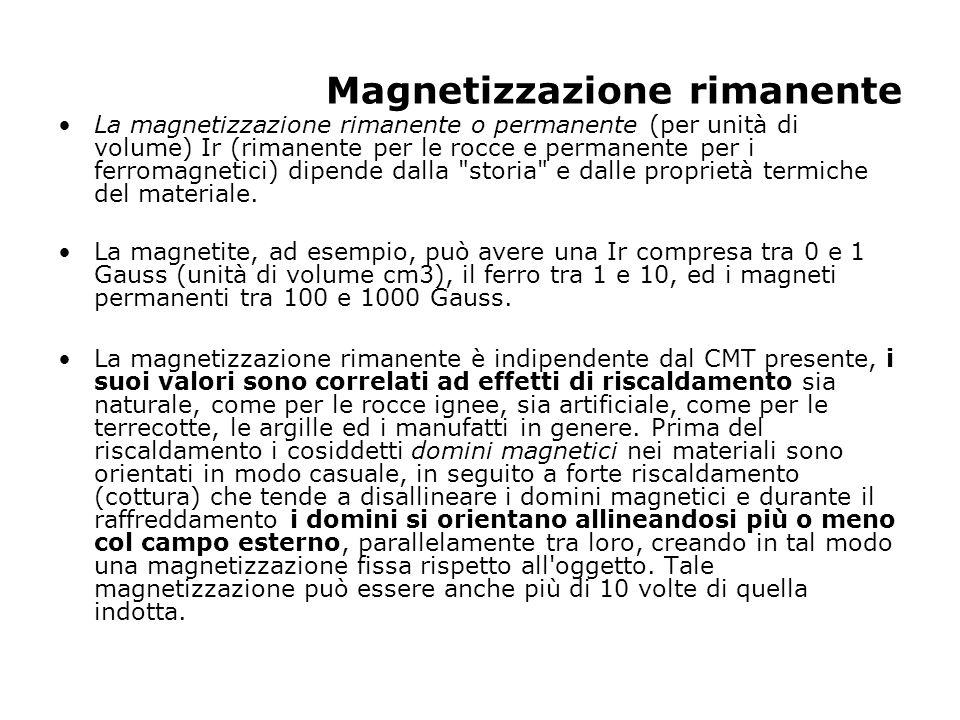 Magnetizzazione rimanente La magnetizzazione rimanente o permanente (per unità di volume) Ir (rimanente per le rocce e permanente per i ferromagnetici