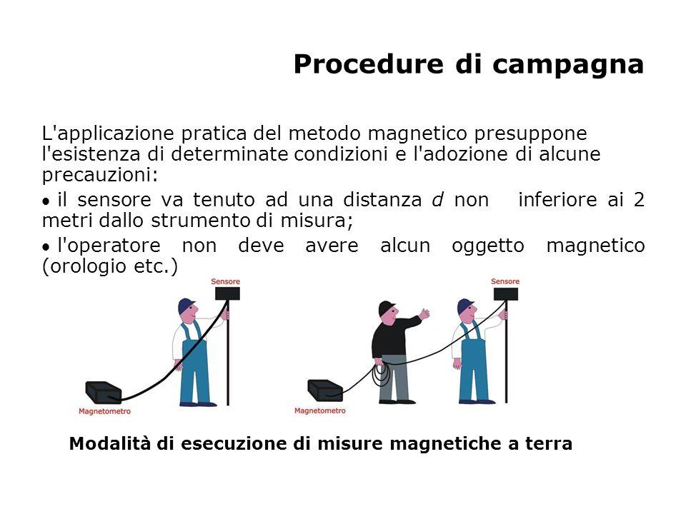 Procedure di campagna L'applicazione pratica del metodo magnetico presuppone l'esistenza di determinate condizioni e l'adozione di alcune precauzioni: