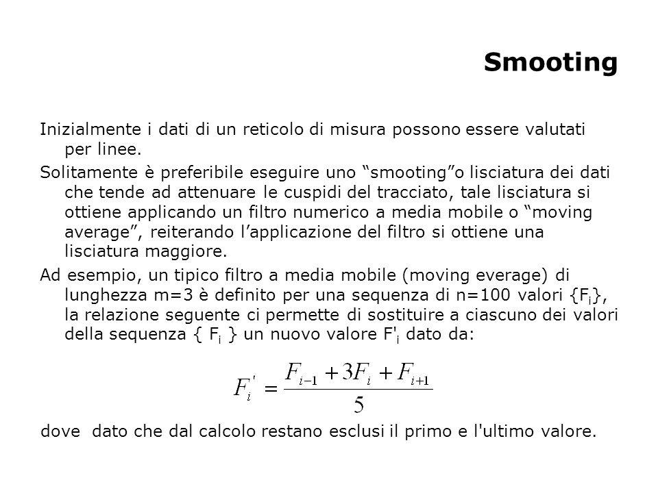 Smooting Inizialmente i dati di un reticolo di misura possono essere valutati per linee. Solitamente è preferibile eseguire uno smootingo lisciatura d