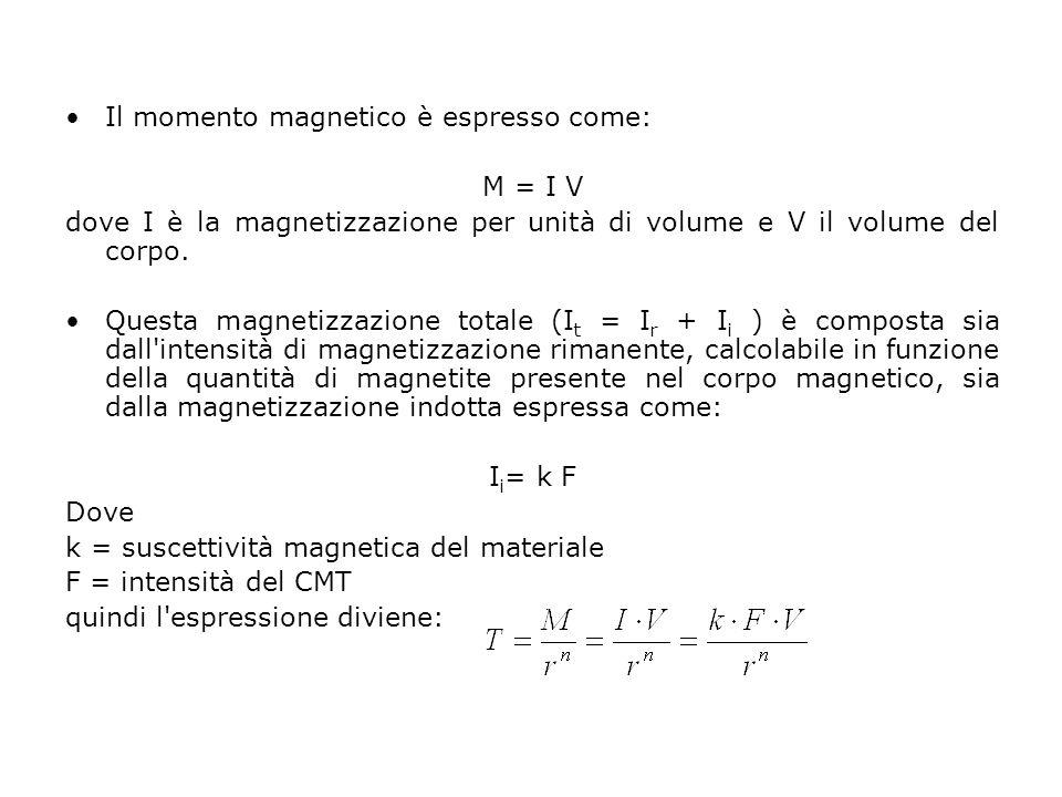 Il momento magnetico è espresso come: M = I V dove I è la magnetizzazione per unità di volume e V il volume del corpo. Questa magnetizzazione totale (