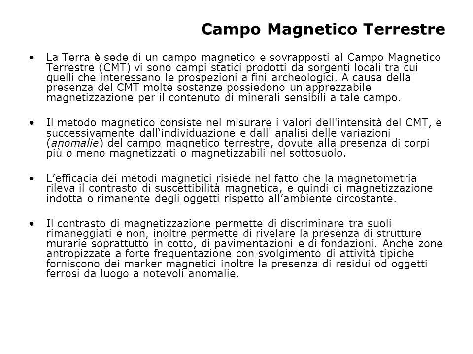 Campo Magnetico Terrestre La Terra è sede di un campo magnetico e sovrapposti al Campo Magnetico Terrestre (CMT) vi sono campi statici prodotti da sor