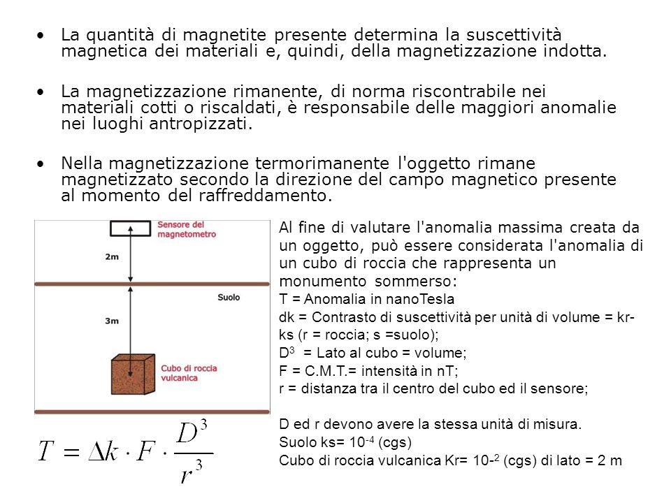 La quantità di magnetite presente determina la suscettività magnetica dei materiali e, quindi, della magnetizzazione indotta. La magnetizzazione riman
