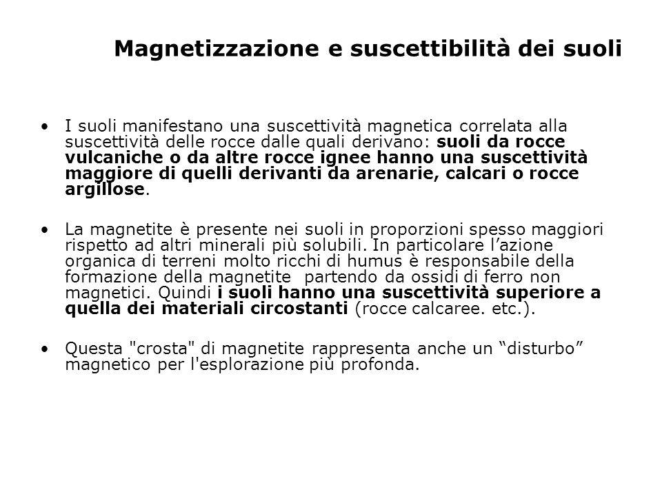 Magnetizzazione e suscettibilità dei suoli I suoli manifestano una suscettività magnetica correlata alla suscettività delle rocce dalle quali derivano