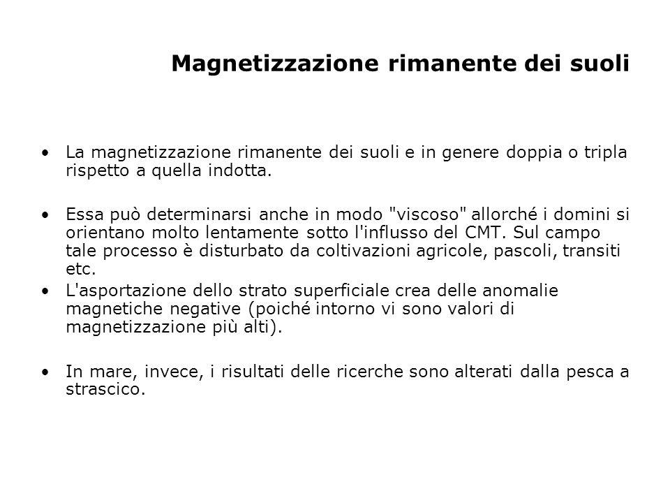 Magnetizzazione rimanente dei suoli La magnetizzazione rimanente dei suoli e in genere doppia o tripla rispetto a quella indotta. Essa può determinars