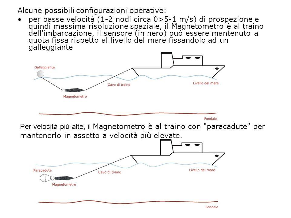 Alcune possibili configurazioni operative: per basse velocità (1-2 nodi circa 0>5-1 m/s) di prospezione e quindi massima risoluzione spaziale, il Magn