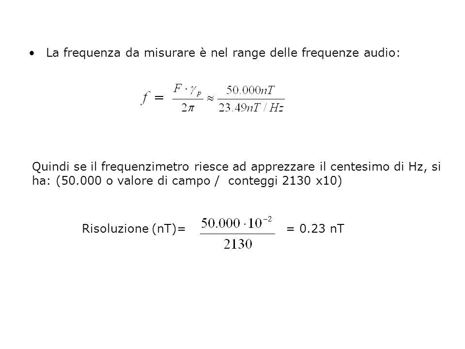 La frequenza da misurare è nel range delle frequenze audio: Quindi se il frequenzimetro riesce ad apprezzare il centesimo di Hz, si ha: (50.000 o valo