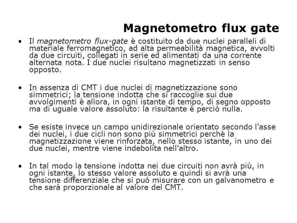 Il magnetometro flux-gate è costituito da due nuclei paralleli di materiale ferromagnetico, ad alta permeabilità magnetica, avvolti da due circuiti, c