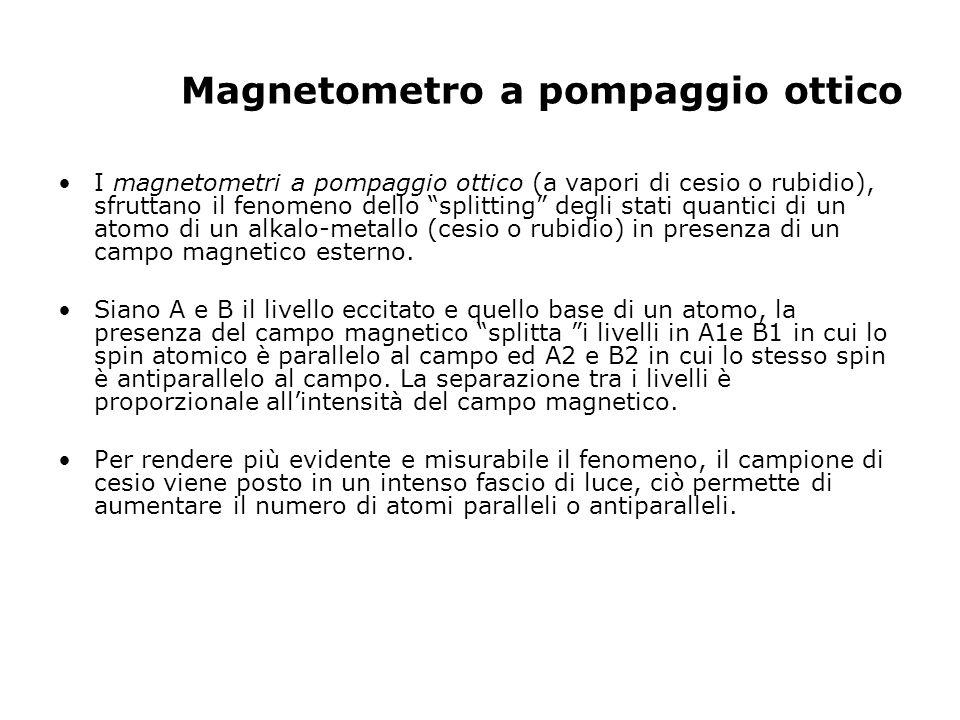 Magnetometro a pompaggio ottico I magnetometri a pompaggio ottico (a vapori di cesio o rubidio), sfruttano il fenomeno dello splitting degli stati qua