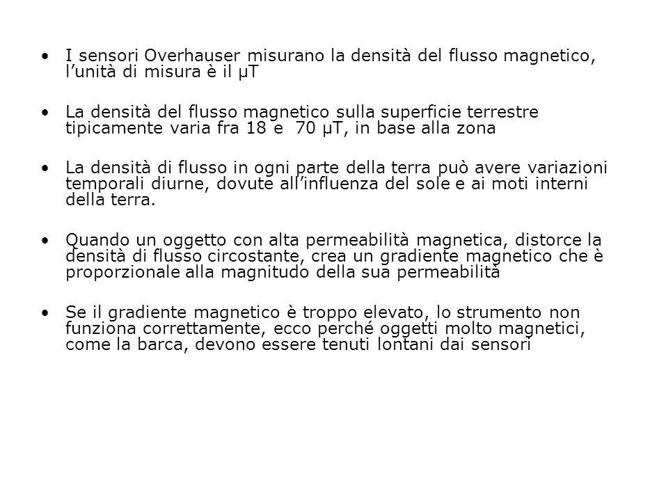 I sensori Overhauser misurano la densità del flusso magnetico, lunità di misura è il μT La densità del flusso magnetico sulla superficie terrestre tip