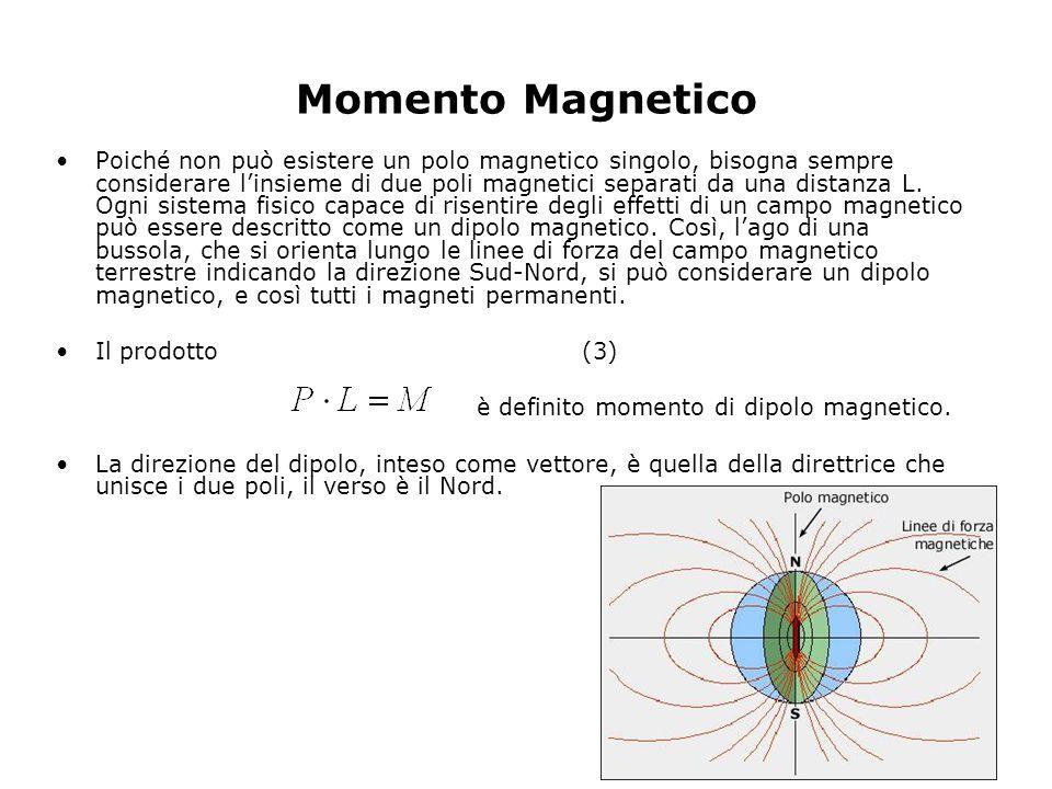 Momento Magnetico Poiché non può esistere un polo magnetico singolo, bisogna sempre considerare linsieme di due poli magnetici separati da una distanz