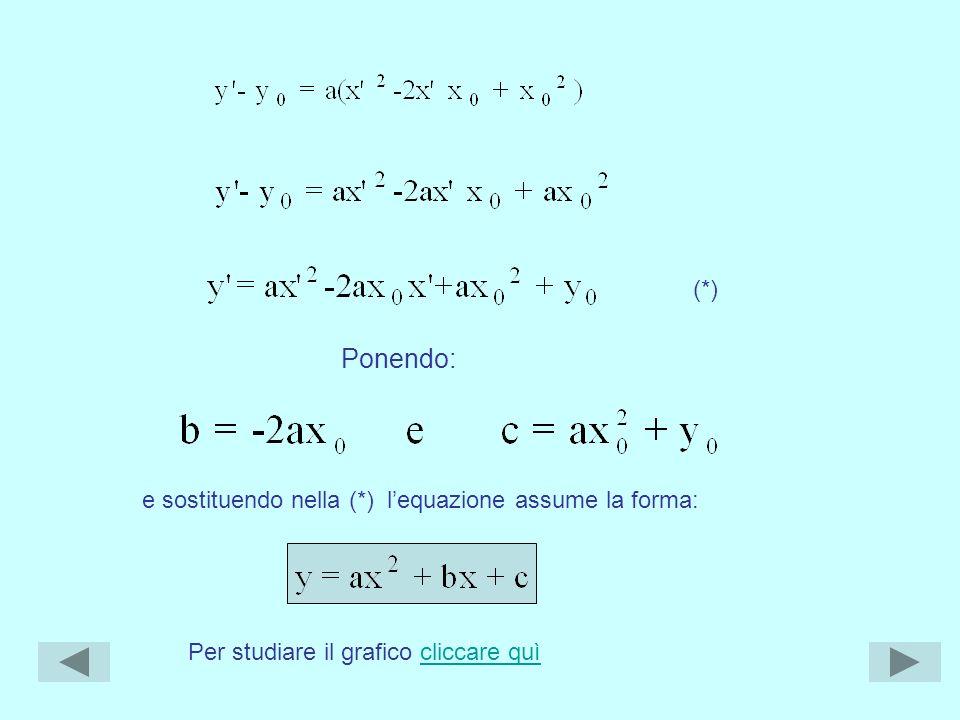 Ponendo: (*) e sostituendo nella (*) lequazione assume la forma: Per studiare il grafico cliccare quìcliccare quì